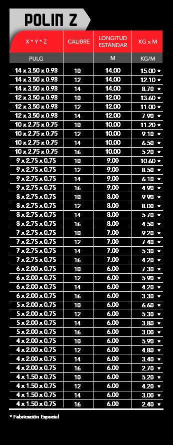 Medidas del polin Z